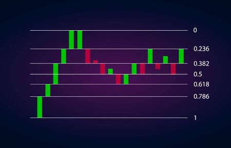 Fibonacci Retracement - technical analysis for determining resistance and support levels. Horizontal line on the Price Chart patterns. Stock, cryptocurrency graph, forex, trading market price breakout