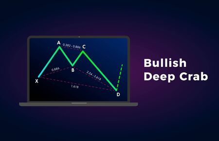 Bullish Deep Crab - Harmonic Patterns with bullish formation price figure, chart technical analysis. Vector stock, cryptocurrency graph, forex analytics, trading market price breakouts icon. Vector Illustration