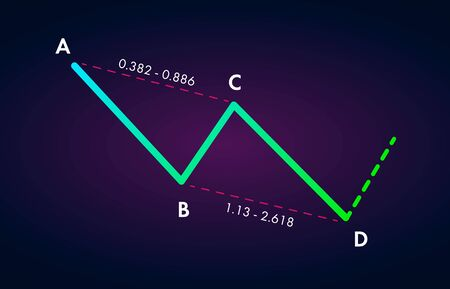 Bullish ABCD - Trading Harmonic Patterns in the currency markets. Bullish formation price figure, chart technical analysis. Stock, cryptocurrency graph, forex analytics, market price breakouts icon. Vector Illustration