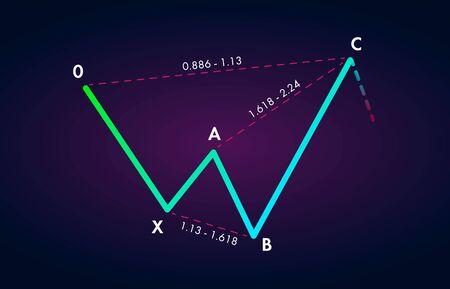 Bearish Shark - Trading Harmonic Patterns in the currency markets. 向量圖像