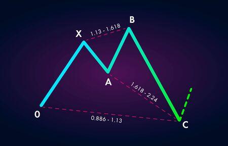 Bullish Shark - Trading Harmonic Patterns in the currency markets. 向量圖像