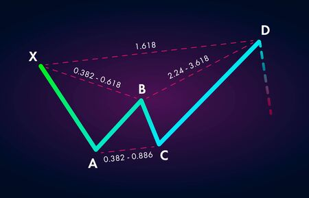 Bearish Crab - Trading Harmonic Patterns in the currency markets. Bullish formation price figure, chart technical analysis. Stock, cryptocurrency graph, forex analytics, market price breakouts. Ilustrace