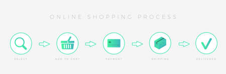 Online Shopping Ecommerce Process infographic concept. Select goods, add to basket, payment, delivery and shipping process icons.