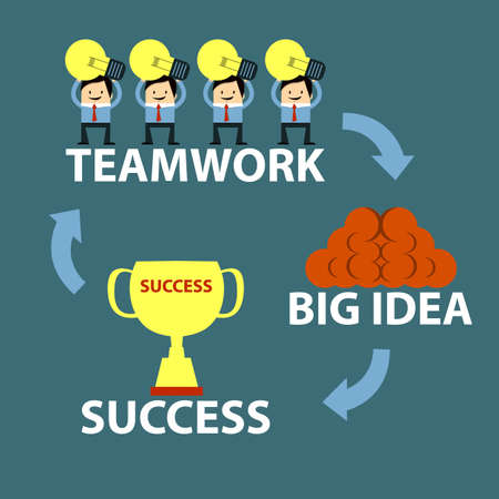 Teamwork, big idea and success Roll concept Vector
