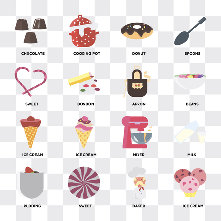Set Of 16 icons such as Ice cream, Baker, Sweet, Pudding, Milk, Chocolate, Apron on transparent background, pixel perfect Illustration