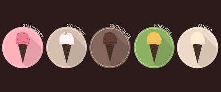 gelato: Gelato badges 1