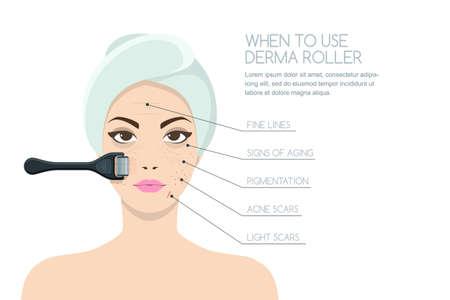 Hermosa mujer con rejuvenecimiento terapia derma roller. Plantilla de diseño de infografías de vector. Concepto de procedimientos médicos antienvejecimiento sin cirugía, cosmetología y belleza.