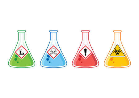 Laboratory chemical beaker with toxic liquid and hazard symbol icon set vector. Dangerous symbol with environment, skull, exclamation, biohazard icons. Glass container with poisonous liquid clip art Иллюстрация