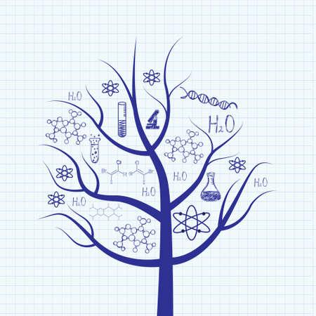 retort: tree