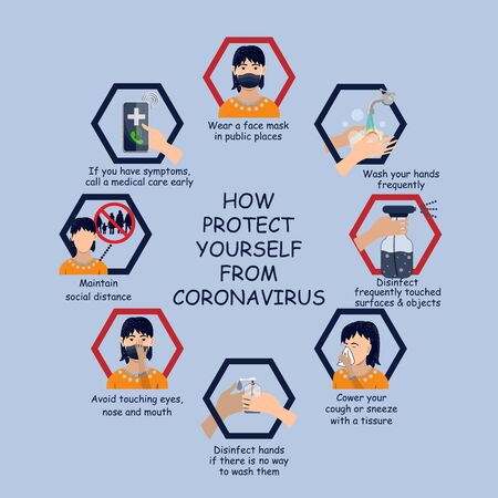 Coronavirus 2019-nCoV disease prevention infographic with icons and text. Illustration