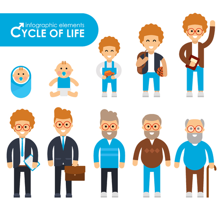eldest: Set of cycle of life in a flat style