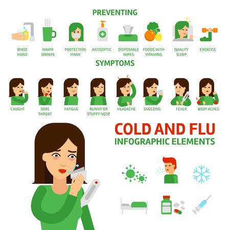 Flu and common cold infographic elements. Prevention, symptoms and treatment of influenza. Medical icons. Woman suffers colds, fever isolated vector flat illustration on white background stock vector. Vettoriali