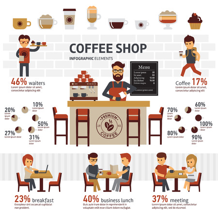 Infographic coffee shop vector flat illustration with barrista, cafe and different types coffee. People spend their time in the cafeteria, drinking cappuccino, latte, espresso Imagens - 76424783