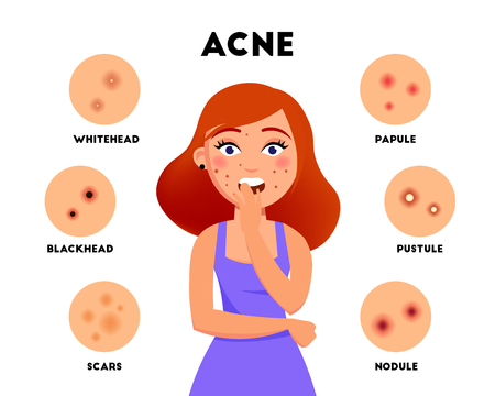 Girl with acne on face and different skin problems icon set