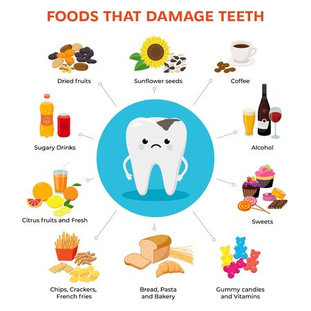 Foods that damage teeth and tooth with tooth decay cartoon character infographic elements with food icons in flat design isolated on white background. Illustration