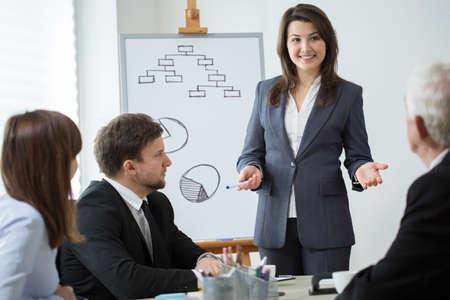 사무실에서 보스 선도적 인 비즈니스 회의