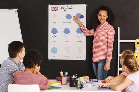 교실에서 영어 어휘를 배우는 아이들 스톡 콘텐츠