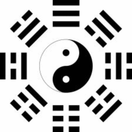 Bagua  eight symbols 矢量图像