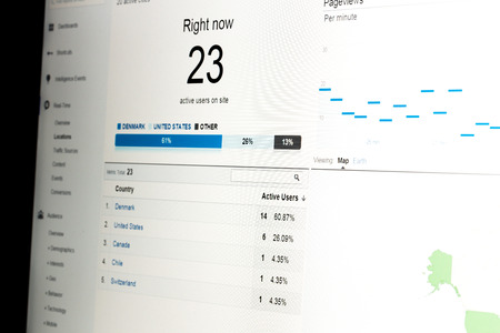 realtime: Close-up of web analytics data showing real-time visitors on website with data on white background. Stock Photo