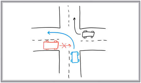 Whiteboard and marker drawing of a road intersection.