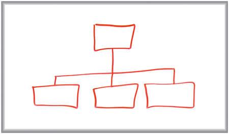 Tableau blanc et un marqueur de dessin d'un organigramme. Banque d'images - 4596522