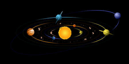 Solar system diagram - not to scale  イラスト・ベクター素材