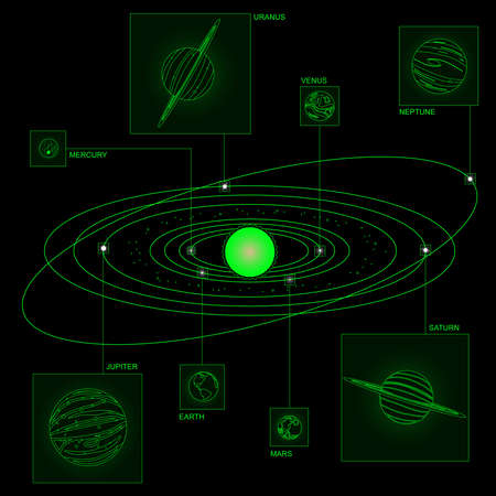 Solar System Diagram In Wireframe Style Royalty Free Cliparts