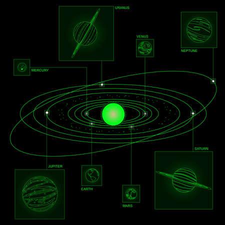 astronomie: Solar System Diagram In Wireframe Stil