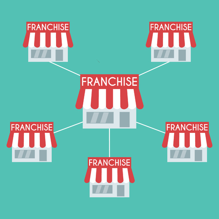 Franchise business concept.