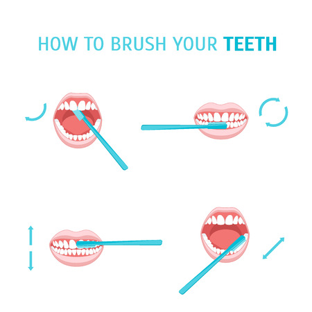 instruction: How To Brush Your Teeth. Brushing Tooth. Poster with the Instruction Manual. Order Correct Movements. Vector illustration