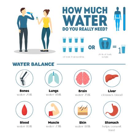 Cartel Balance de Agua de dibujos animados. Vector Foto de archivo