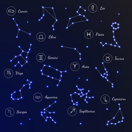 Zodiac Horoscope Card. Vector