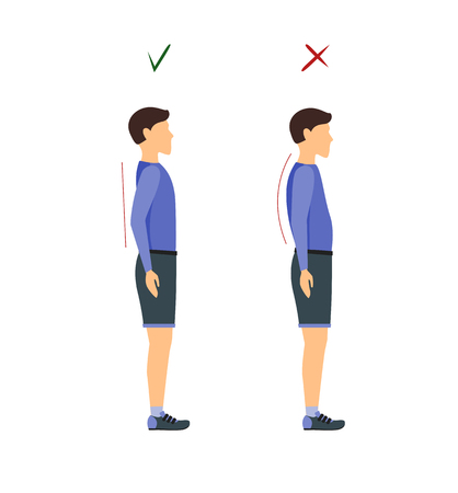 Correct or Incorrect Standing and Walking Posture. Vector