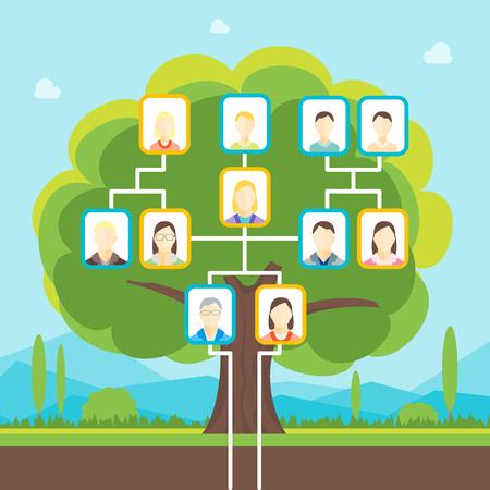Cartoon family tree.