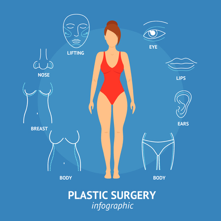 breast implant: Plastic Surgery Body and Face Woman Banner Card . Vector