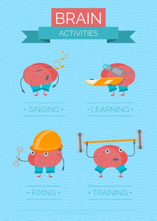 Cartoon Brain Activities Poster. Vector