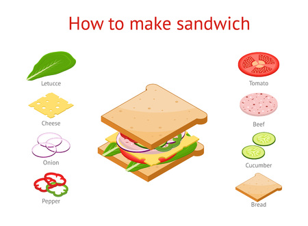 Hoe maak je Sandwiches Fast Food Card of Poster. Vector