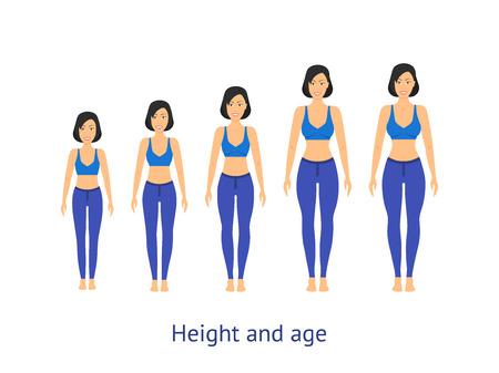Altura y edad Etapa de crecimiento de niña a mujer. ilustración vectorial