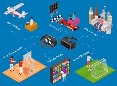 People Gaming Vr Concept Isometric View Include of Basketball, Flight, Travel, Race, Football and a Library. Vector illustration of People Play Virtual Reality Illustration