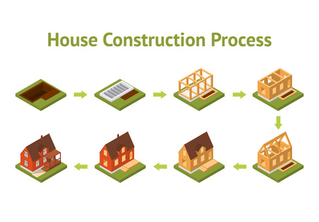 Stage construction house set card poster isometric view, vector illustration. Illustration