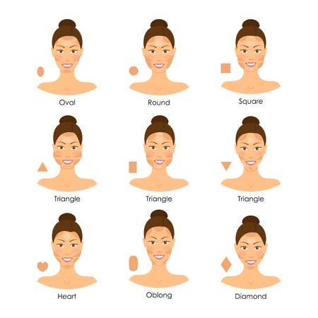 Cartoon Face Type Contouring Tutorial Icon Set. Vector