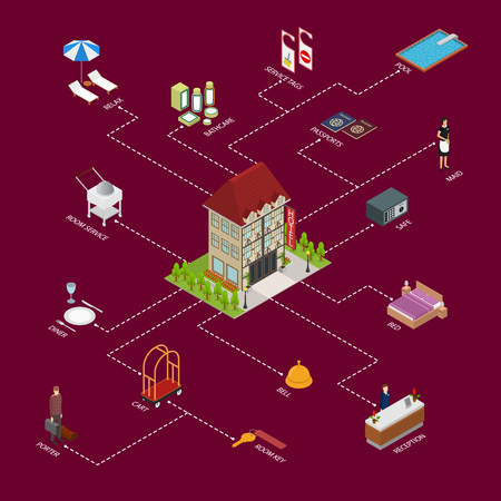 Hotel Service with Equipment Concept Isometric View. Vector Ilustração