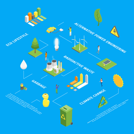 Ecology Infographics Concept 3d Isometric View Include of Eco Lifestyle, Climate Change, Garbage and Radioactive Waste. Vector illustration