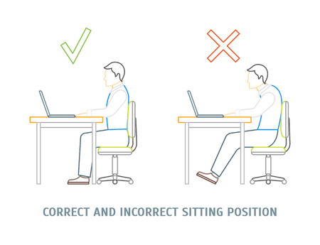 Incorrect and Correct Sitting Position Card. Vector