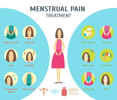 Cartoon menstrual period card poster. Vector illustration. Vettoriali