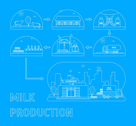 Milk production process on blue background. Vector illustration.
