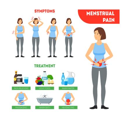 Cartoon Menstrual Period Infographics Card Poster. Vector Vector Illustration