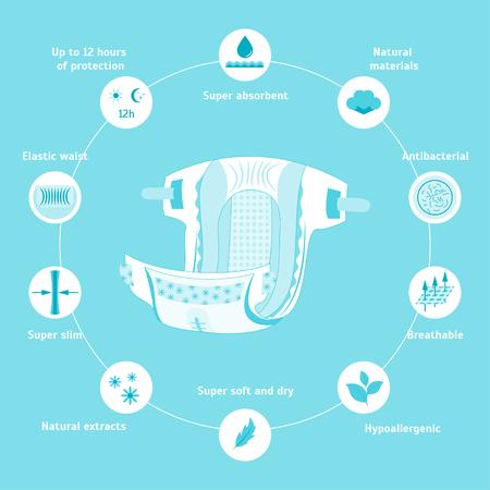 Cartoon Diaper Characteristics Infographic Card Poster. Vector
