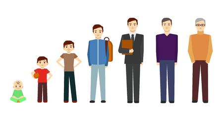 Etapas de dibujos animados del hombre de carácter de crecimiento. Vector