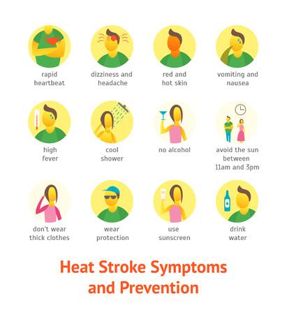 Sunstroke Symptoms Icon Set